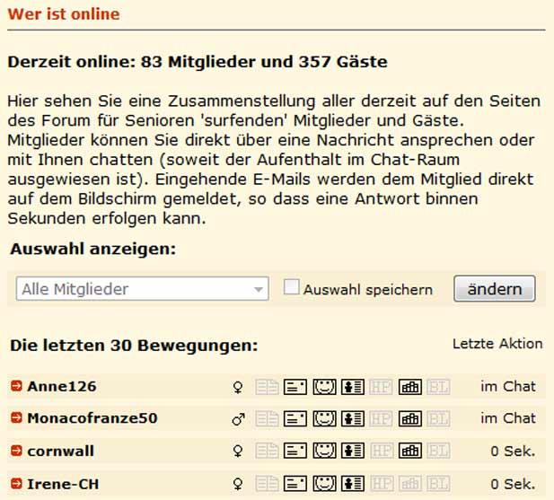 """Die Online-Liste in der Plattform """"Forum für Senioren"""""""