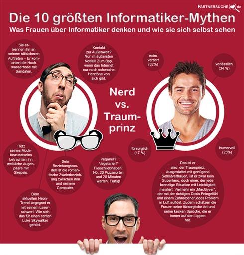Die 10 größten Informatiker-Mythen